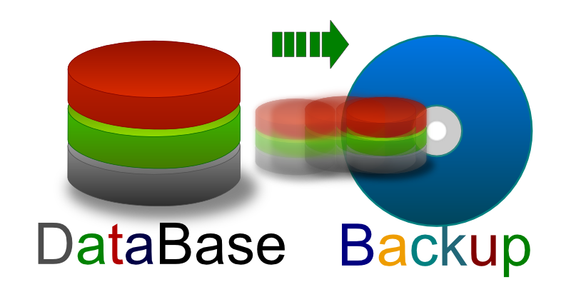 ایجاد نسخه پشتیبان از بانک اطلاعاتی وردپرس به صورت دستی